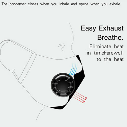 PM 2.5 AIR FILTER MOUTH FACE MASK WITH RESPIRATOR
